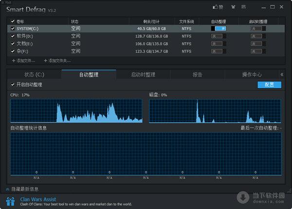iobit smartdefrag 采用业界最先进的expressdefrag技术