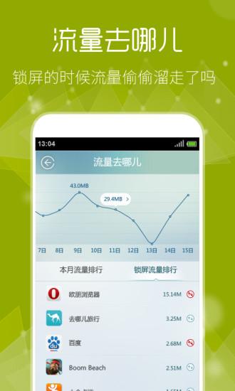 流量精灵App V4.0.0 安卓版截图2