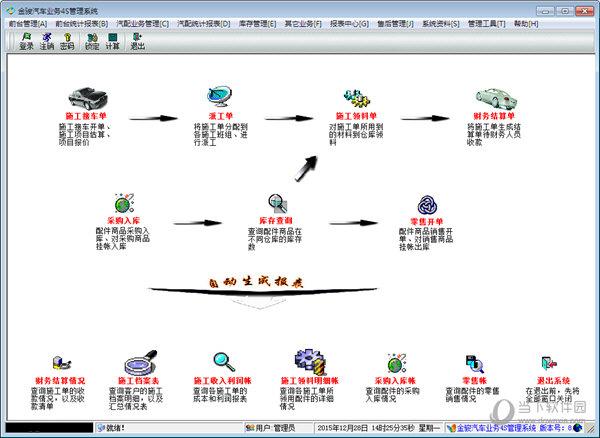 金骏汽车业务4S管理系统