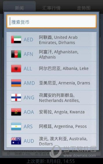 货币汇率app