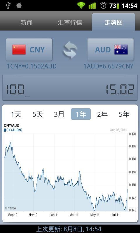 货币汇率app V3.0.3 安卓版截图5