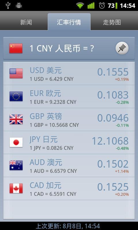 货币汇率app V3.0.3 安卓版截图1