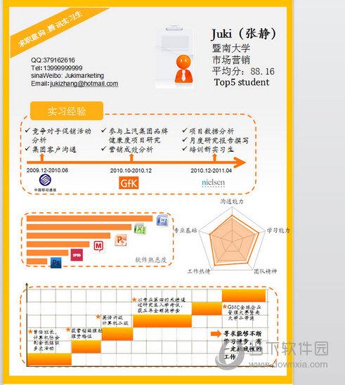 一页纸简洁版简历PPT模板