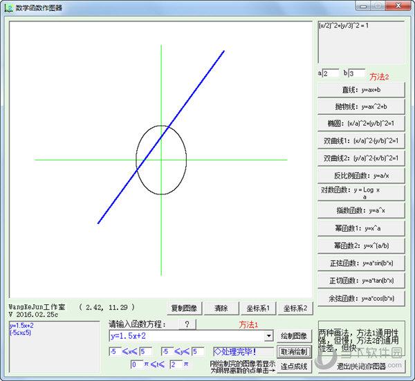 数学函数作图器