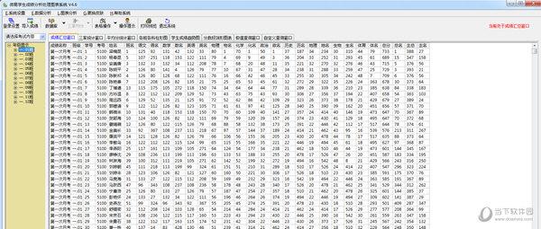 微易学生成绩分析处理图表系统