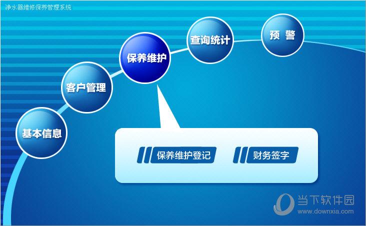 宏达净水器维修保养管理系统