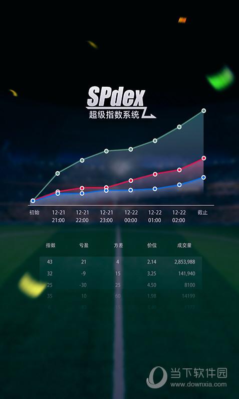SPdex超级指数 V2.95 安卓版截图2