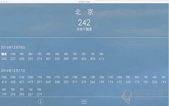 美领馆空气指数MAC版