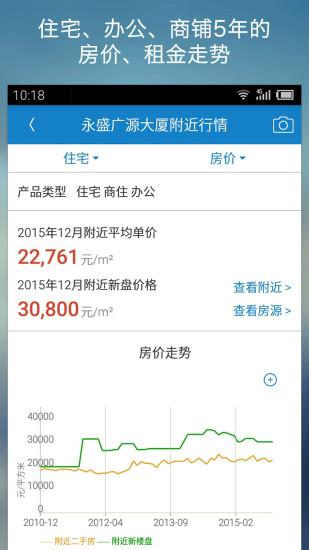 中国房价行情 V1.3.5 安卓版截图2