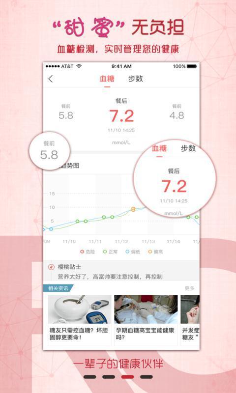 红樱桃健康 V1.5.5 安卓版截图3