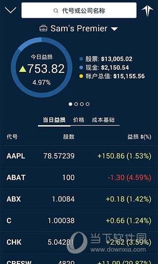 第一证券APP