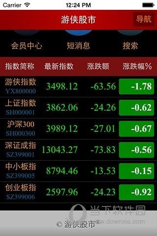 游侠股市模拟炒股软件下载