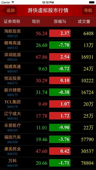 游侠股市模拟炒股 V1.0 安卓版截图2