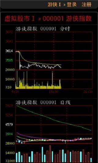 游侠股市模拟炒股 V1.0 安卓版截图3