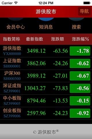 游侠股市模拟炒股 V1.0 安卓版截图1