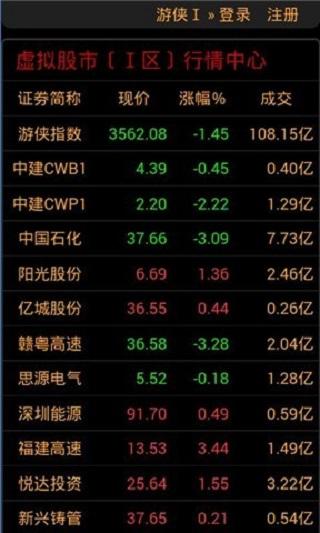 游侠股市模拟炒股 V1.0 安卓版截图5