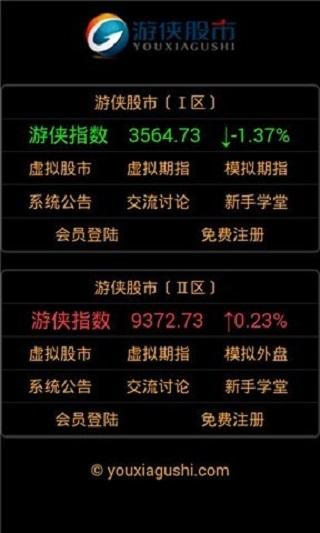 游侠股市模拟炒股 V1.0 安卓版截图4