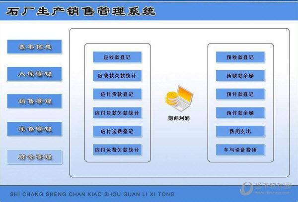 科羽石厂生产销售管理系统
