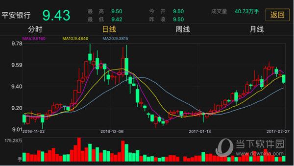 大航海股票iOS版