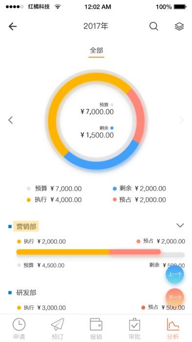 微财务 V3.3.0 安卓版截图4