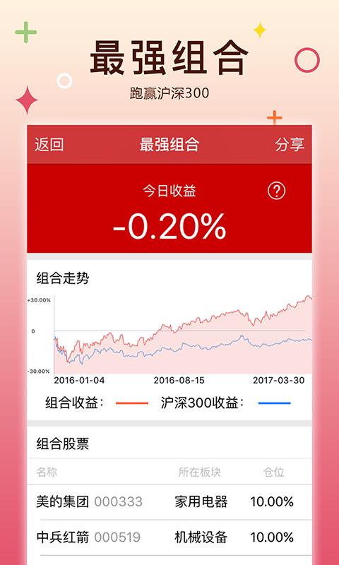 股票定势 V2.1.05.19 安卓版截图1