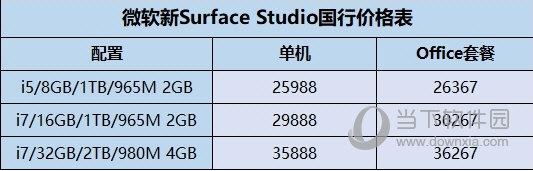 Surface Studio售价