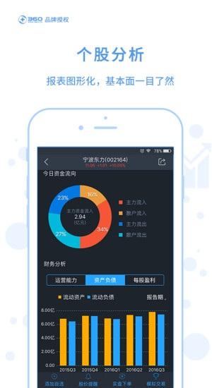 360股票 V2.0.0 安卓版截图2