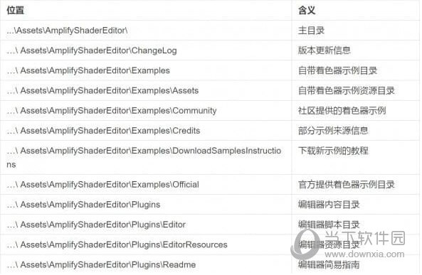 Amplify Shader Editor目录结构