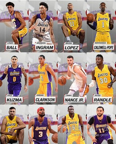 NBA 2K18 湖人全队球员照片补丁