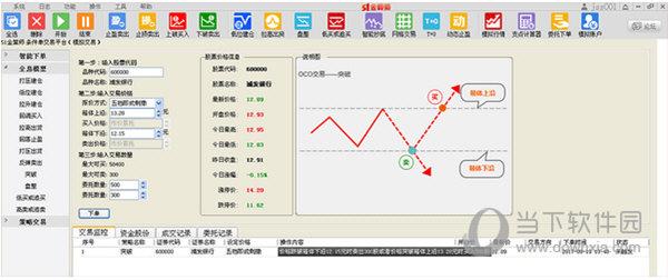 震荡市场利器,OCO交易