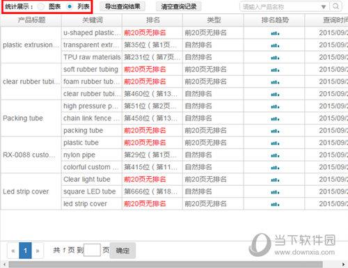 360旺店查询产品排名3