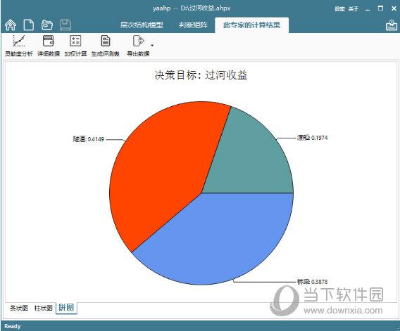 饼图展示的排序权重计算结果