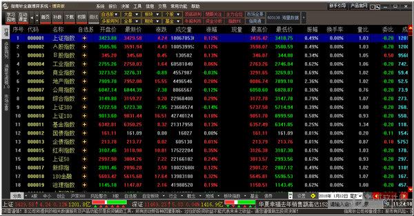 红马甲股票