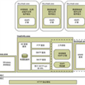 iis6.0完整安装包xp sp3 优化版