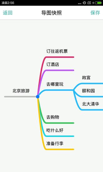 思维导图 V4.5 安卓版截图2