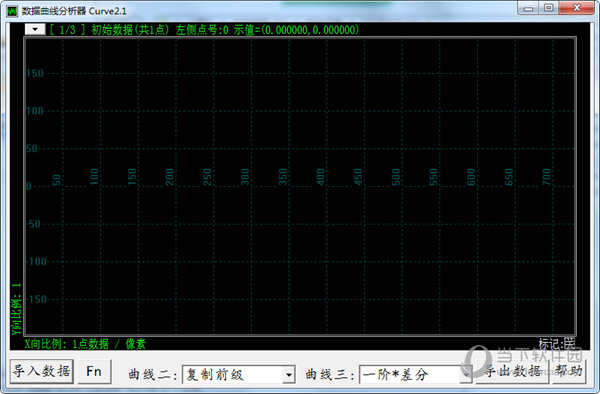 数据曲线分析器