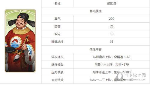 武林外传官方手游娄知县情缘阵容图鉴