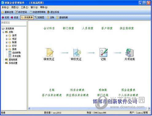 创新企业财务软件