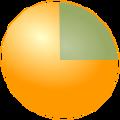 Fanurio(项目实时计费软件) V3.2.1 官方版
