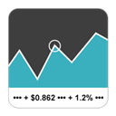 Market Junkie(股票分析软件) V2.0.7 Mac版 [db:软件版本]免费版