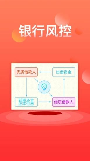 智慧财 V1.1.2 安卓版截图4