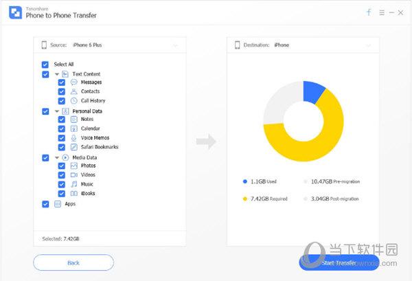 Tenorshare Phone to Phone Transfer
