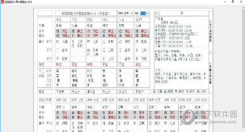 西风四柱八字排盘系统 v2.0 官方版