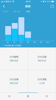 筑客云 V1.1.7 安卓版截图3