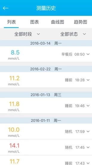 深敏血糖 V2.3.6 安卓版截图3