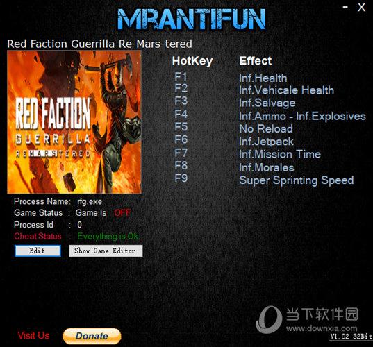 红色派系游击战重制版六项修改器