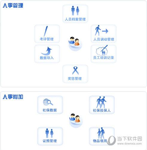 总管家人事工资管理系统