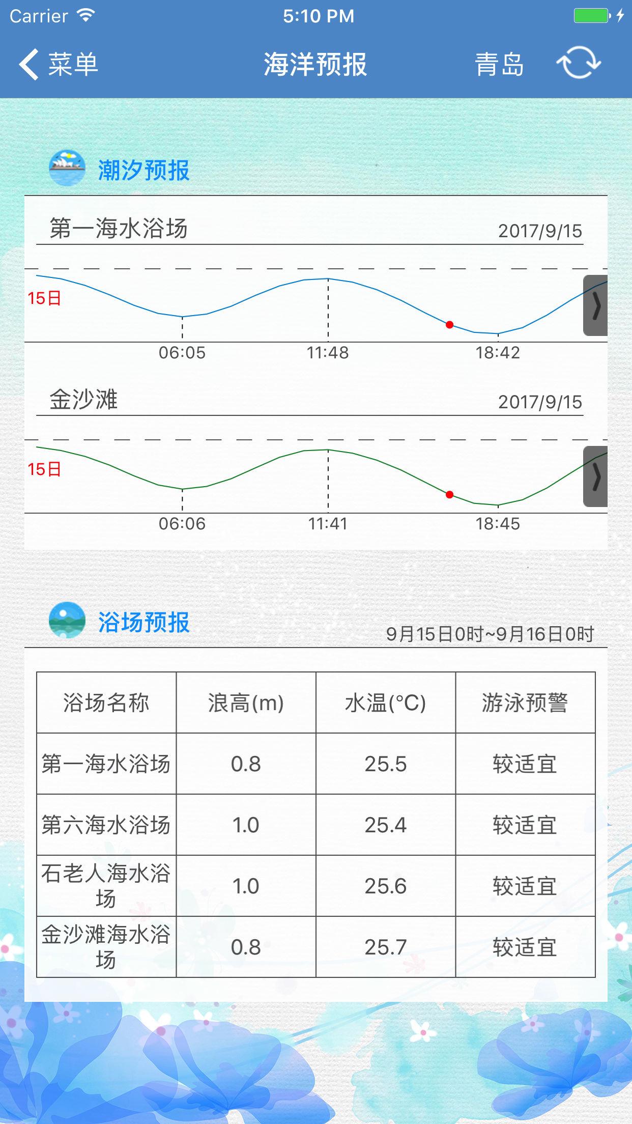 山东海洋预报 V1.2.1 安卓版截图4