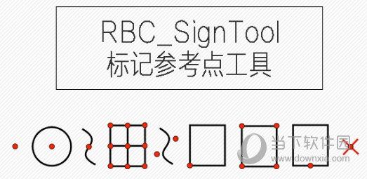 RBC SignTool