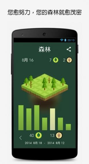 Forest保持专注破解版 V4.2.1 安卓版截图4